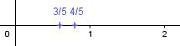 Fracciones igual denominador_opt