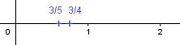 Fracciones igual numerador_opt