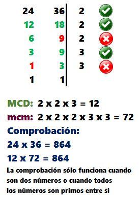 MCD y mcm color