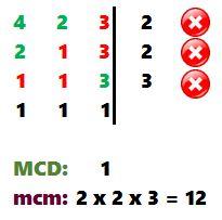 mcm tres