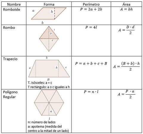Formulario 2_opt.jpg