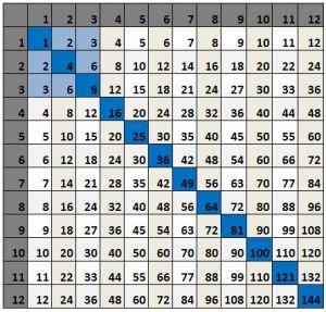 Matriz con cuadrados_opt