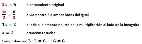 Despeje multiplicación_opt.jpg