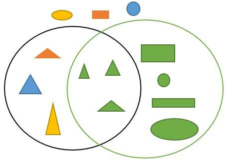 Diagrama de Venn.JPG