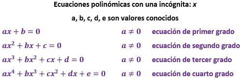 Ecuaciones polinómicas_opt.jpg