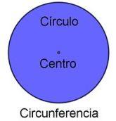 Círculo_opt.jpg