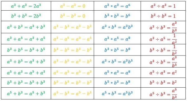 Tabla exponentes_opt
