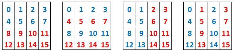 Adivinación al 15 con cero