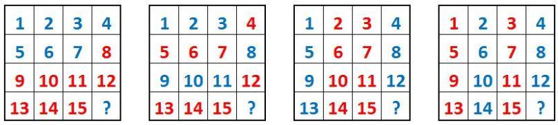 Adivinación al 15 sin cero
