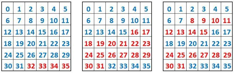 Adivinación al 35 con cero p1