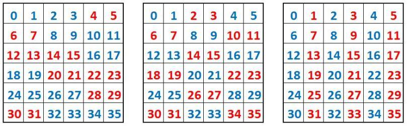 Adivinación al 35 con cero p2