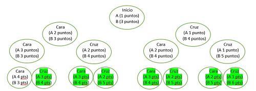 Monedas Fermat 2_opt.jpg