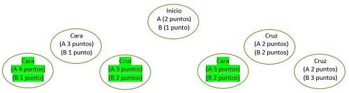 Monedas Fermat_opt.jpg